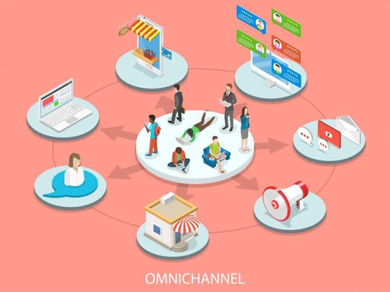 Bán hàng đa kênh – Omnichannel