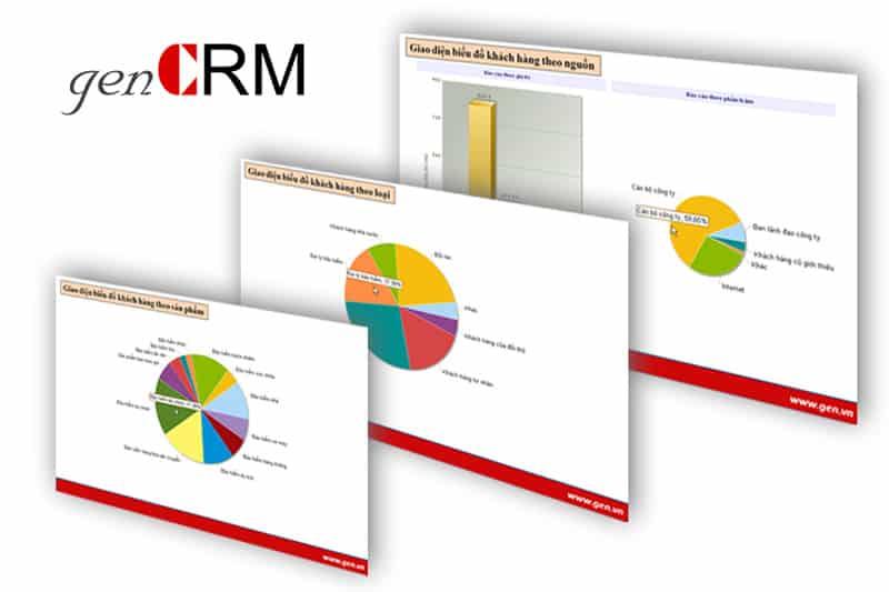 Top 5 phần mềm CRM GenCRM