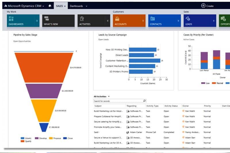 chức năng của phần mềm chăm sóc khách hàng CRM Microsoft Dynamics