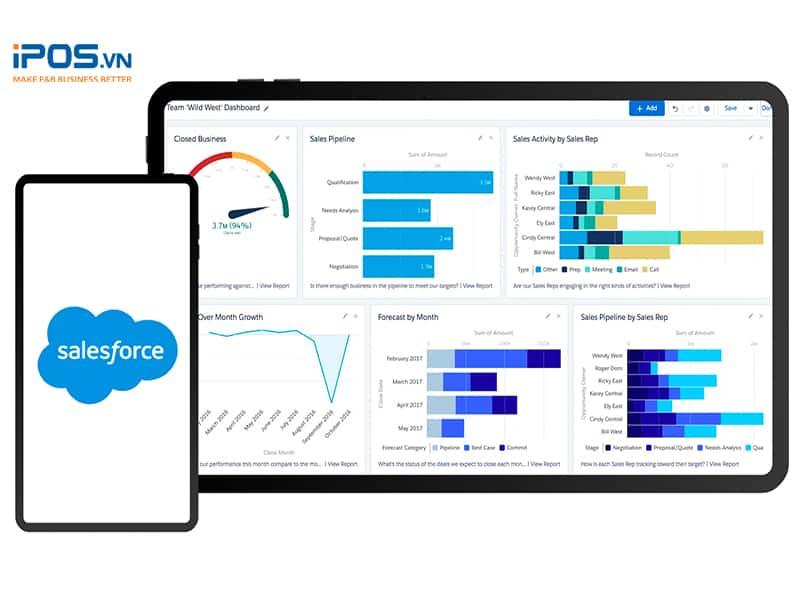 phần mềm salesforce crm