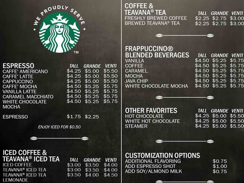 Casestudy menu Starbucks