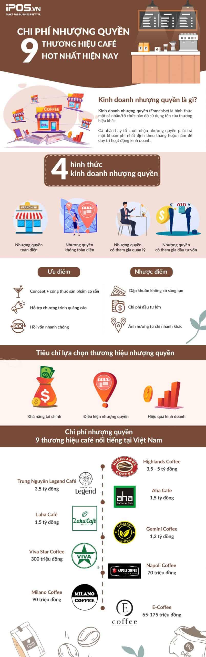 chi phi nhuong quyen 01 1 scaled