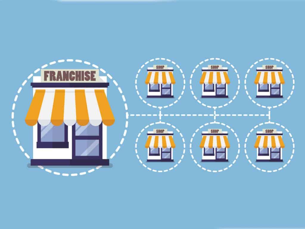 kinh doanh nhượng quyền (franchise) là gì