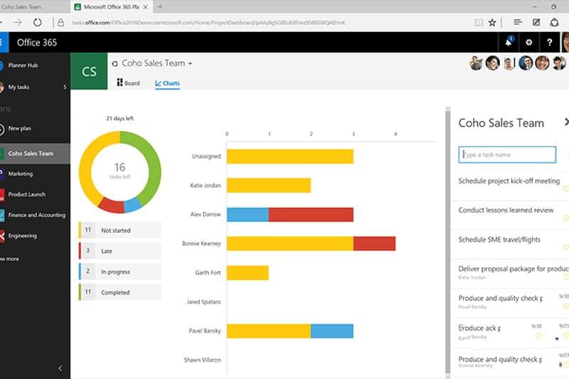 Phần mềm quản lý công việc Microsoft Planner