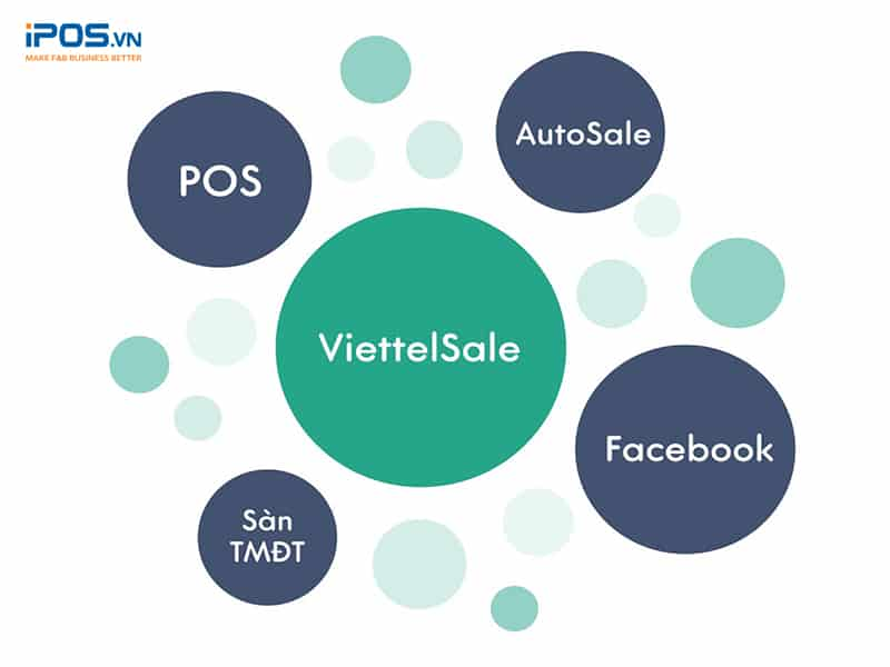 phần mềm quản lý bán hàng miễn phí viettelsale