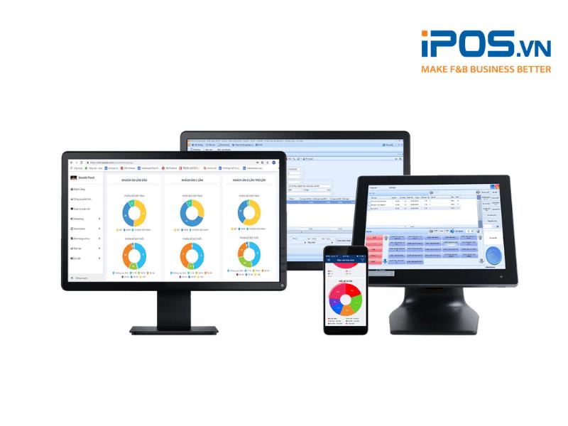 Phần mềm iPOS.vn được ưa chuộng nhất cho ngành F&B
