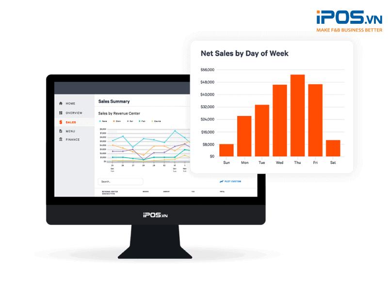 POS F&B có khả năng thu thập và phân tích những số liệu đặc thù của ngành