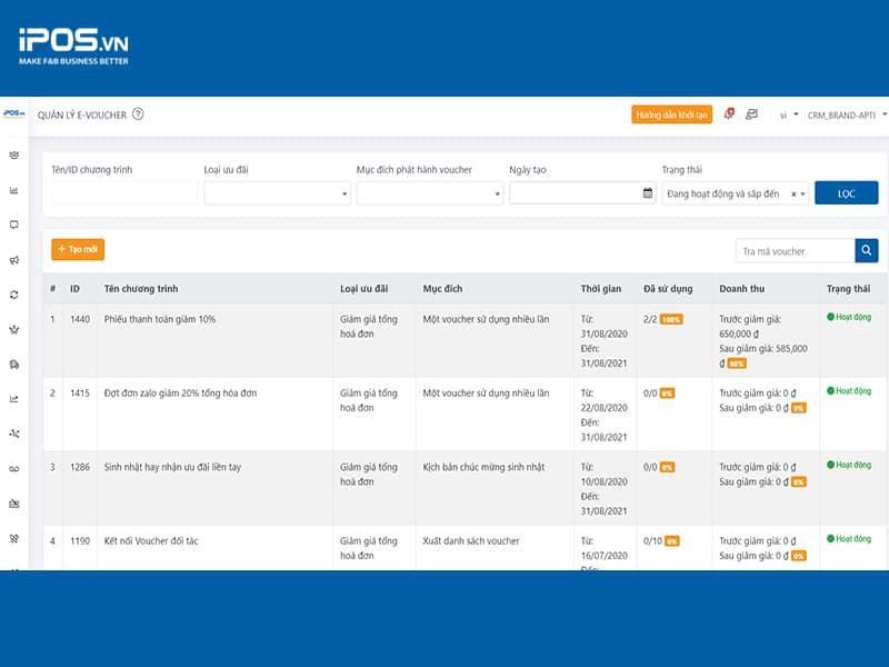 Hệ thống POS tích hợp CRM mang lại trải nghiệm upsell cá nhân hóa tới khách hàng