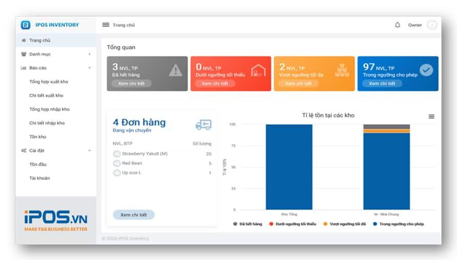 Dữ liệu quản lý kho hàng từ phần mềm quản lý kho iPOS.vn