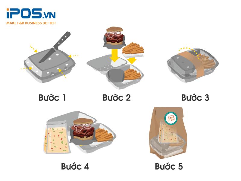 5 bước tiêu chuẩn để đóng gói đồ ăn