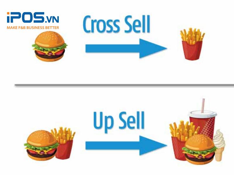 """Up-Selling và Cross-Selling là kỹ thuật có thể """"rút cạn hầu bao"""" của thực khách trong nhà hàng"""