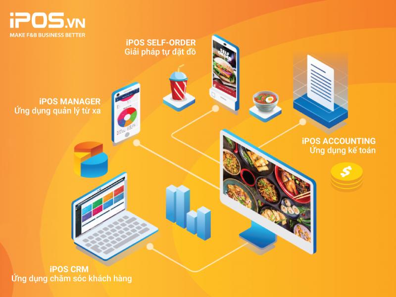iPOS.vn là đơn vị cung cấp hệ thống POS toàn diện hàng đầu tại Việt Nam